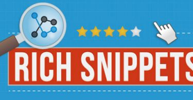 plugin de Rich Snippets para WordPress